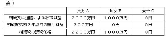 相続税の課税財産について(その1)2.PNG