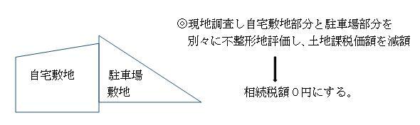 jirei_gazou_jitaku.JPG