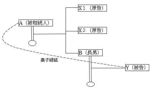 yousienngumi.JPG